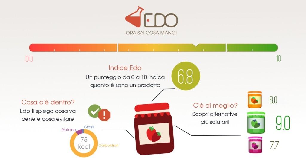 infografica lr