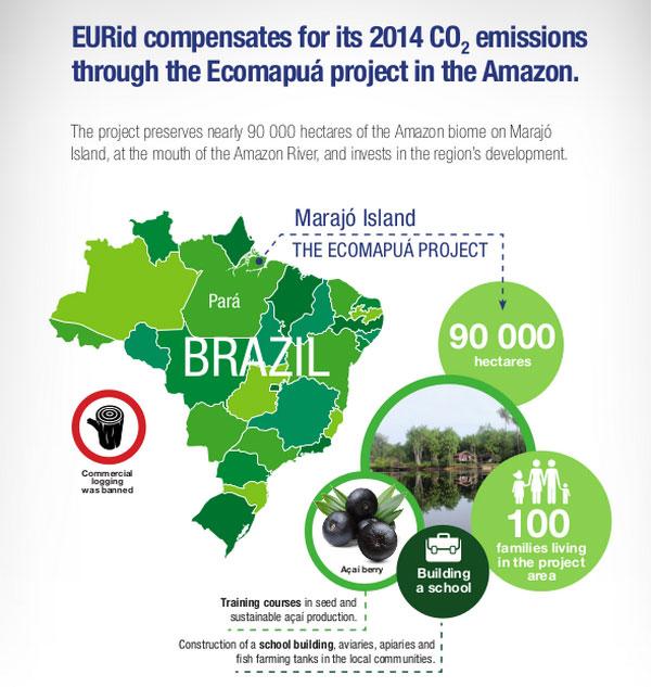 EURid-going-green