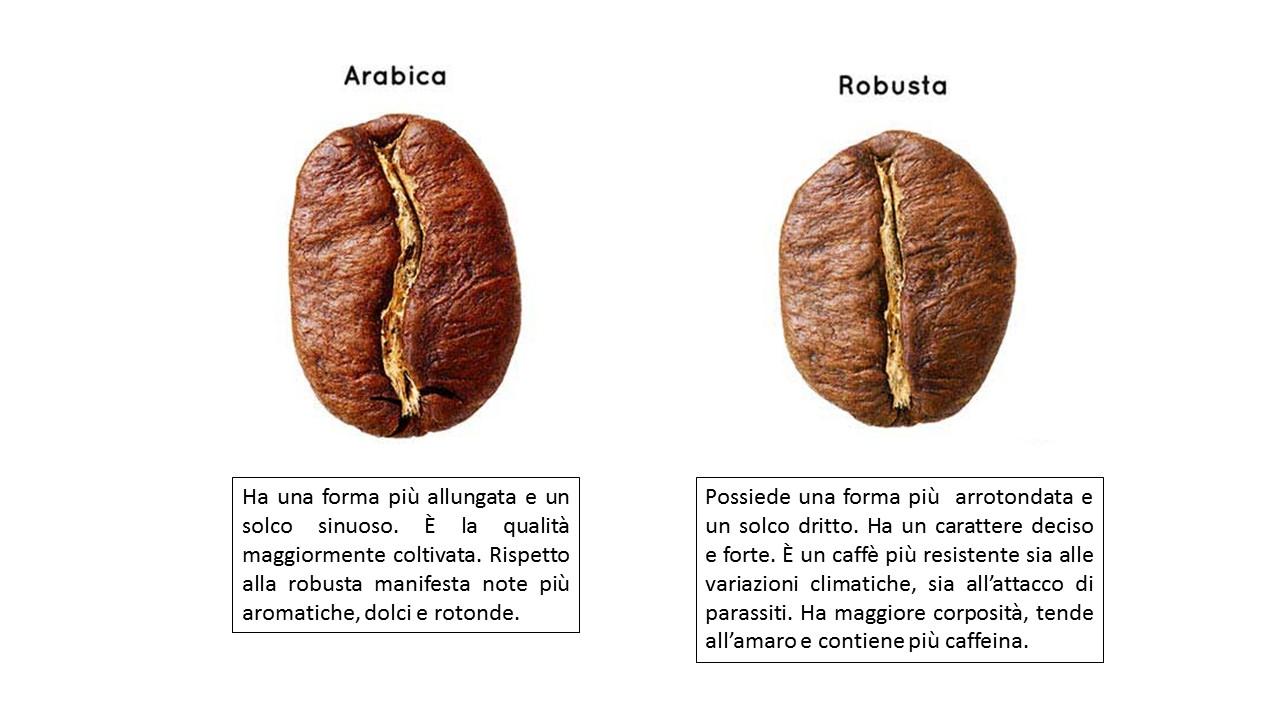 Caffè Varietà